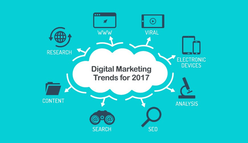 SEO and Digital Trends in 2017- Future of SEO