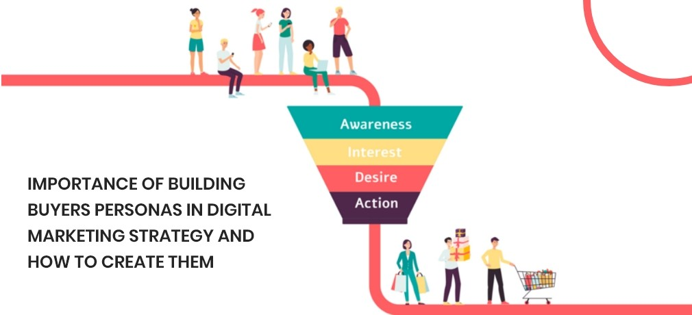 Importance of Building Buyers Personas In Digital Marketing Strategy And How To Create Them